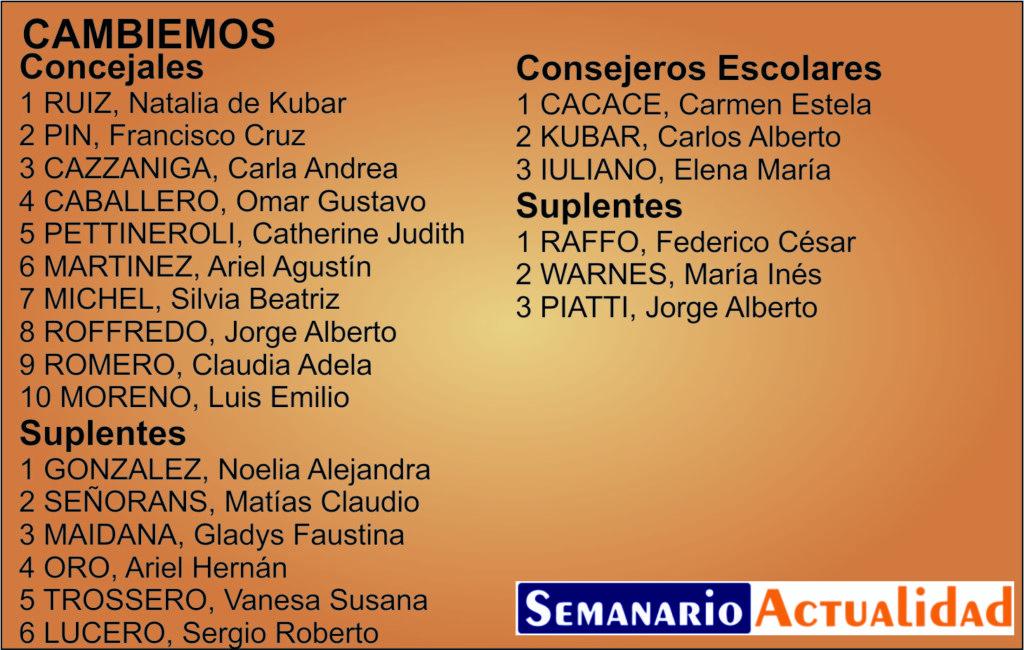 1 - Cambiemos.jpg